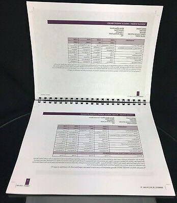 Breville BBM800XL Booklet Reprint for Maker